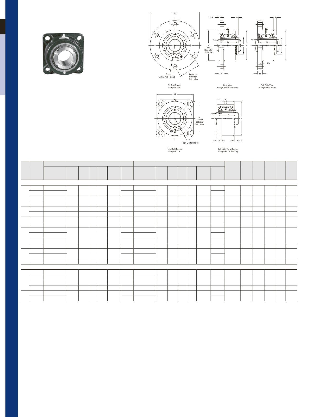 Rexnord Bearings Catalog
